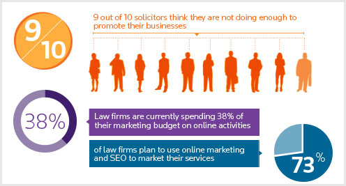 Market your law firm online with Thomson Reuters