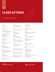 Class and Collective Actions